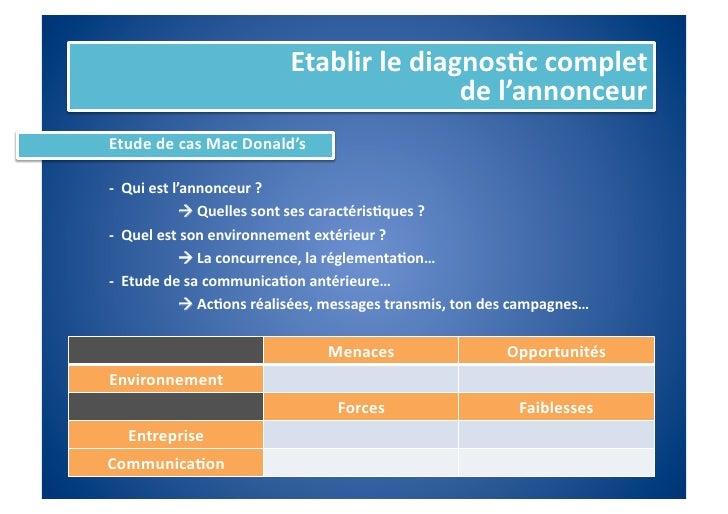 Séance n°2   diagnostic de l'annonceur