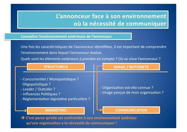 Etablir le diagnos%c complet de l'annonceur UN DIAGNOSTIC COMPLET DE L'ANNONCEUR ET DE SON ENV...