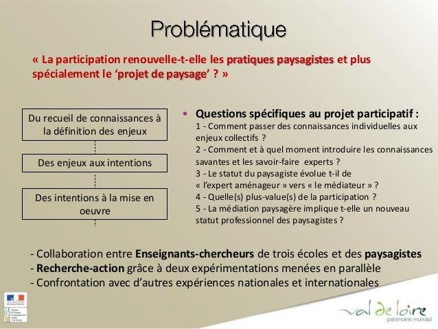 Vers la mise en place d'un observatoire des territoires par le paysage ? Vers un réseau paysage en Pays- de-la-Loire actif...