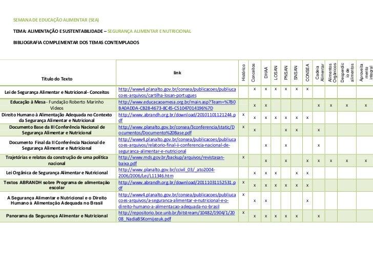 SEMANA DE EDUCAÇÃO ALIMENTAR (SEA)     TEMA: ALIMENTAÇÃO E SUSTENTABILIDADE – SEGURANÇA ALIMENTAR E NUTRICIONAL     BIBLIO...