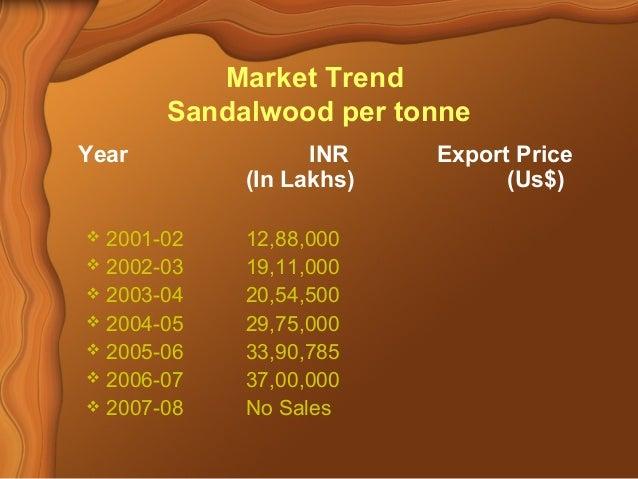 Sandalwood Detailed Overview