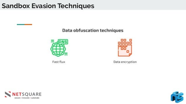 Sandbox Evasion Techniques ● Fast flux : This technique is based on changing DNS names and IP addresses and is widely used ...