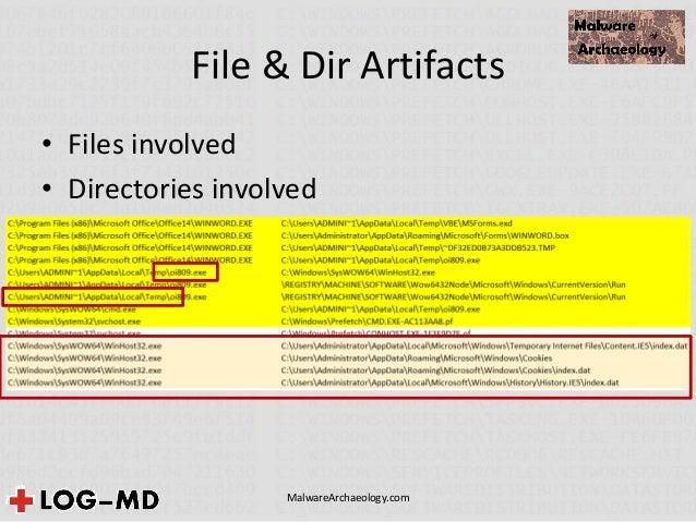 Sandbox vs manual malware analysis v1 1