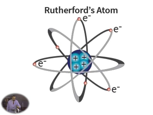 Rutherford atomic model rutherford experiment a rays ccuart Gallery