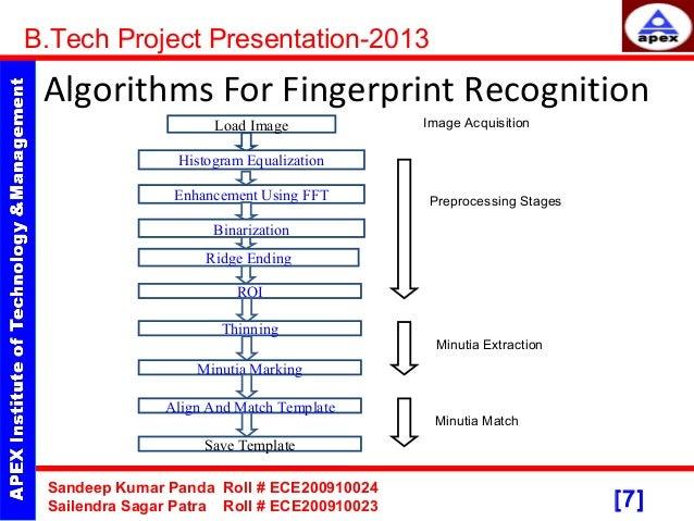Fingerprint recognition.