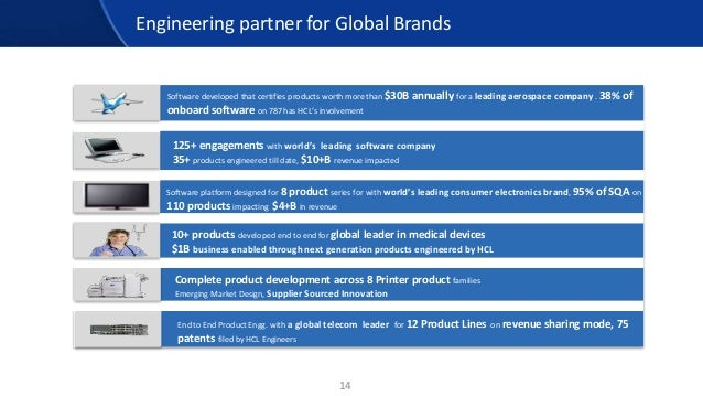 Engineering partner for Global Brands 125+ engagements with world's leading software company 35+ products engineered till ...