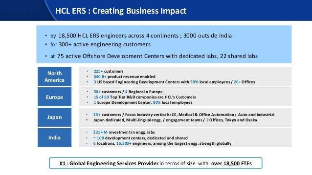 • 225+ customers • $40 B+ product revenue enabled • 3 US based Engineering Development Centers with 50% local employees / ...