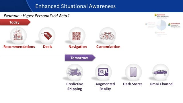 Enhanced Situational Awareness Example : Hyper Personalized Retail Today Tomorrow Recommendations Deals Navigation Predict...