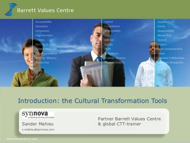 Introduction: the Cultural Transformation Tools                                 Partner Barrett Values Centre          San...