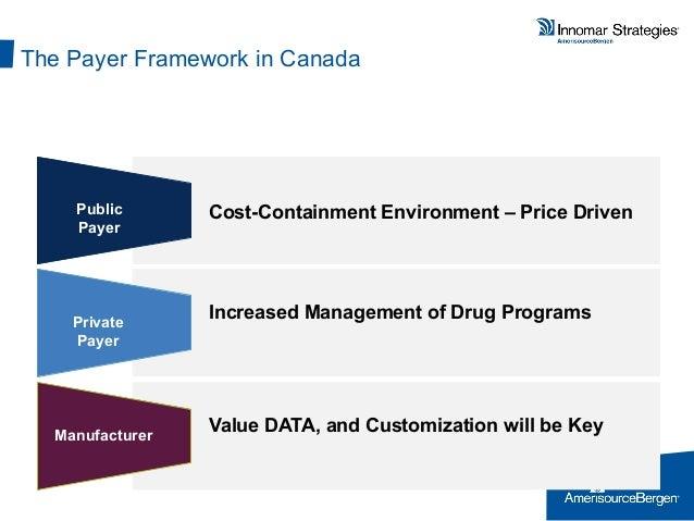 Nurse-led Health Case Management - innomar-strategies.com