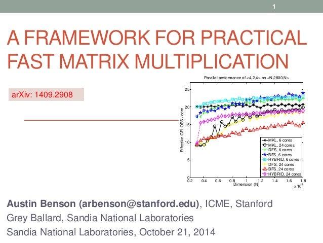 1  A FRAMEWORK FOR PRACTICAL  FAST MATRIX MULTIPLICATION  arXiv: 1409.2908  25  20  15  10  5  0.2 0.4 0.6 0.8 1 1.2 1.4 1...