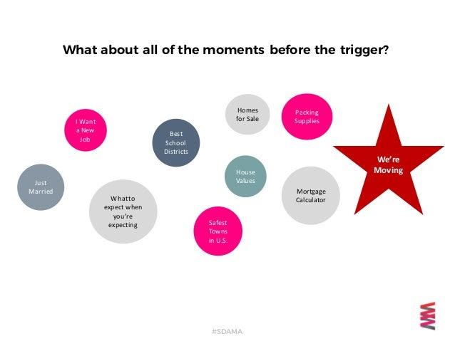 Content Marketing: Your Digital Salesperson Slide 3
