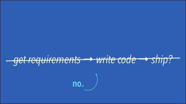 plan system→ then write code yep