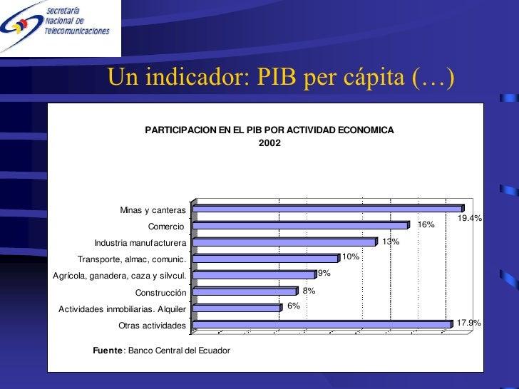 Un indicador: PIB per cápita (…)                         PARTICIPACION EN EL PIB POR ACTIVIDAD ECONOMICA                  ...