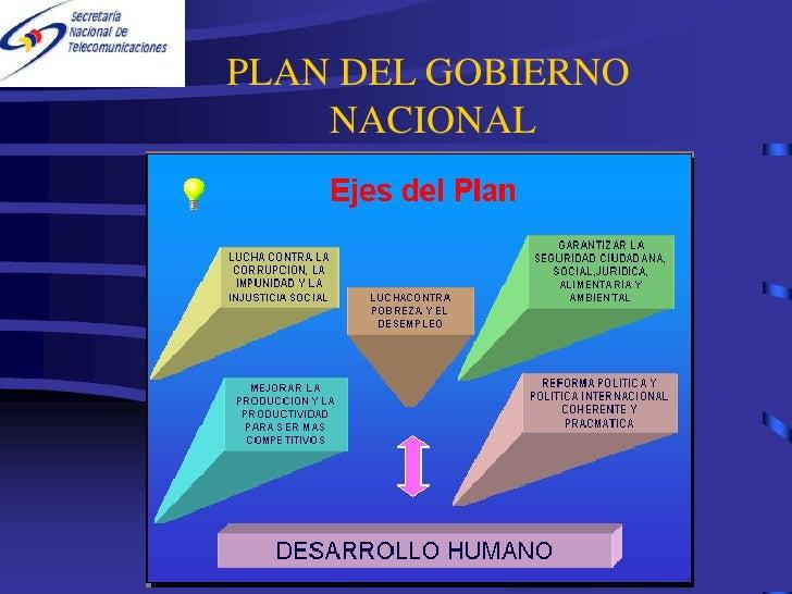 PLAN DEL GOBIERNO     NACIONAL