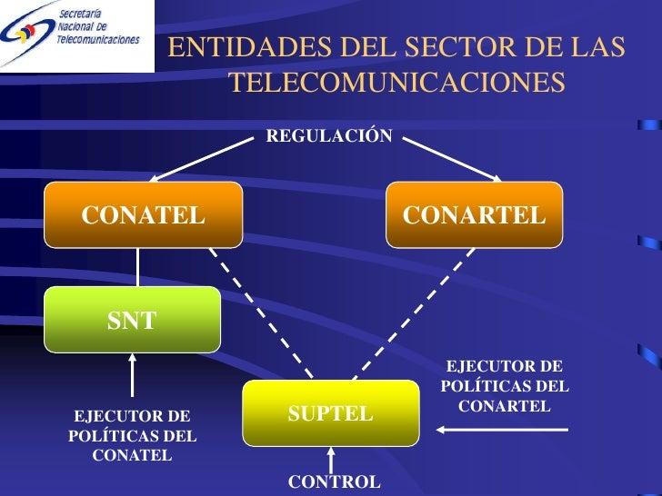 ENTIDADES DEL SECTOR DE LAS              TELECOMUNICACIONES                 REGULACIÓN     CONATEL                     CON...