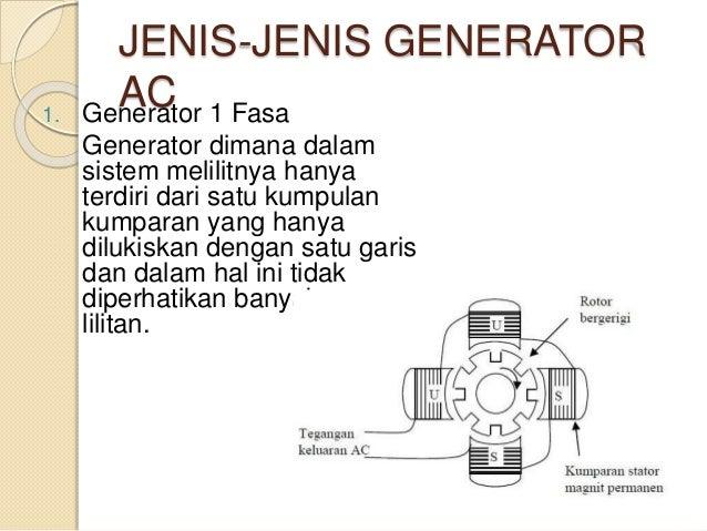 Sandi Setya Wibowo Tugas Generator Ac