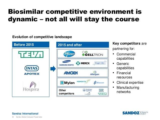 Sandoz Company Presentation