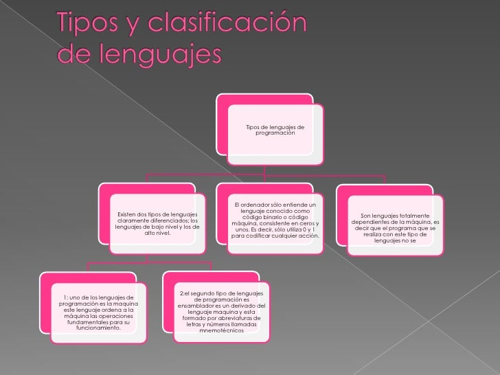 Tipos y clasificación de lenguajes<br />