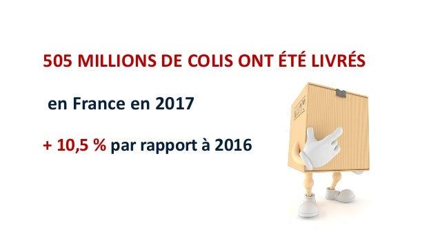 505 MILLIONS DE COLIS ONT ÉTÉ LIVRÉS en France en 2017 + 10,5 % par rapport à 2016