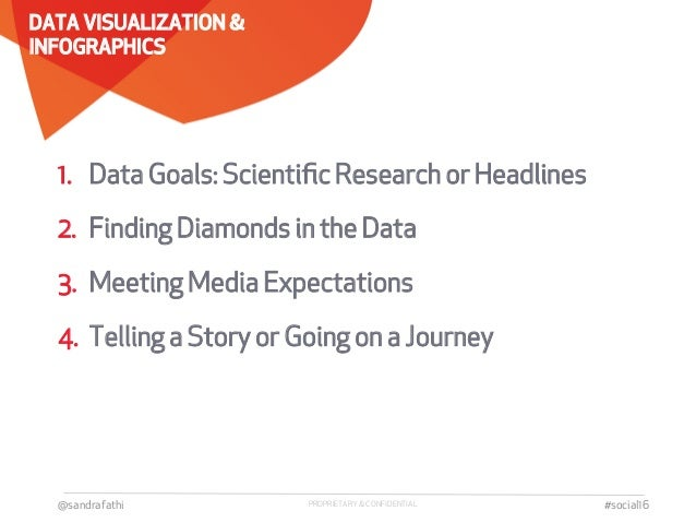 Break From the Pack with Data Visualization & Infographics Slide 3