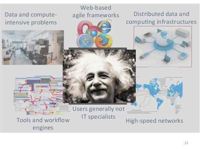 25 Dataandcompute- intensiveproblems High-speednetworksToolsandworkflow engines Web-based agileframeworks D...