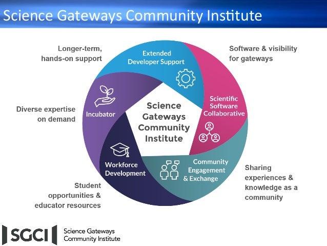 SustainabilityviaOn-CampusTeams On-campusteams Itisacentralizedteamatyour insHtuHon– irrespecHvewhetheryo...