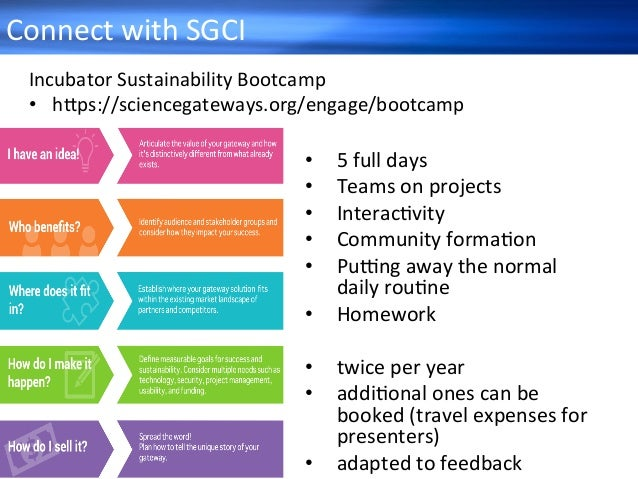 ConnectwithSGCI IncubatorSustainabilityBootcamp • h_ps://sciencegateways.org/engage/bootcamp Workwithus • h_ps...