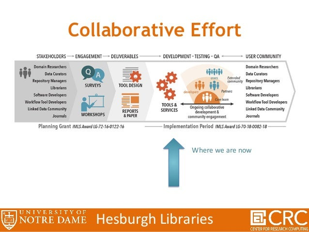 h_ps://osf.io/d3jx7/ h_ps://cos.io/ Project Partner An open project with all stakeholder input, workshop materials, and ...