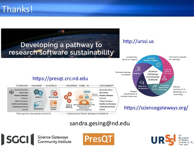 URSSI - SGCI - PresQT: Research Software and Science Gateways:  Addressing Sustainability, Usability and Reproducibility C...