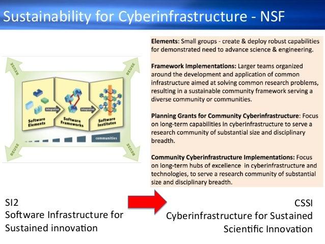 SustainabilityforCyberinfrastructure-NSF     SI2 So+wareInfrastructurefor SustainedinnovaHon CSSI Cyberin...