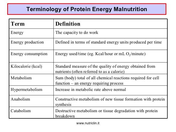 Marca și calorie restriction diet