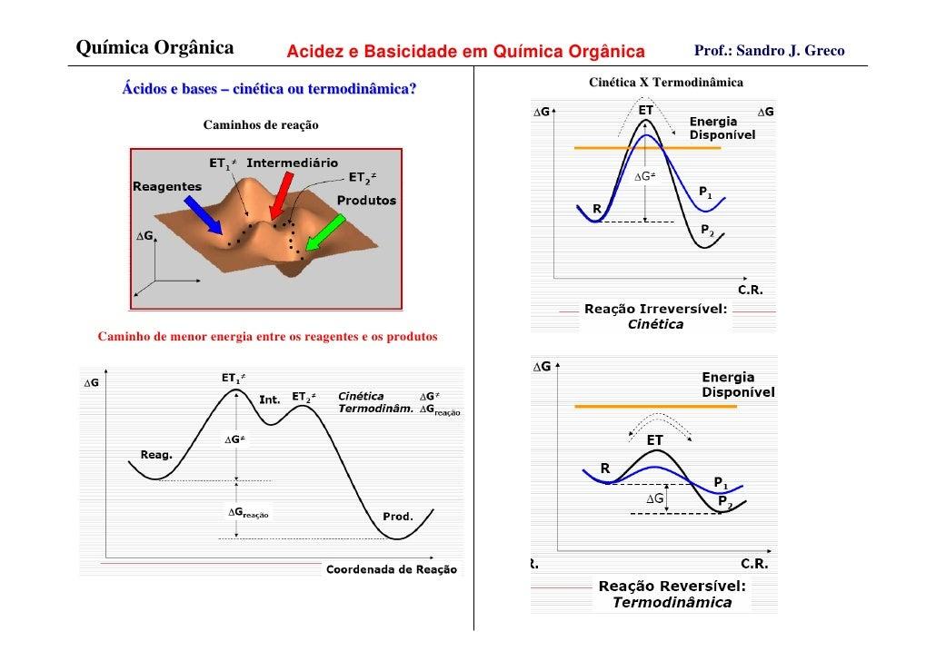 Química Orgânica                 Acidez e Basicidade em Química Orgânica         Prof.: Sandro J. Greco                   ...