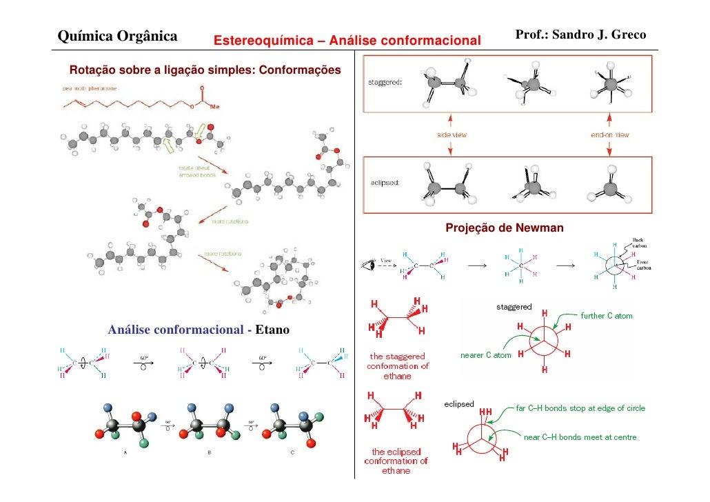 Química Orgânica        Estereoquímica – Análise conformacional    Prof.: Sandro J. Greco   Rotação sobre a ligação simple...