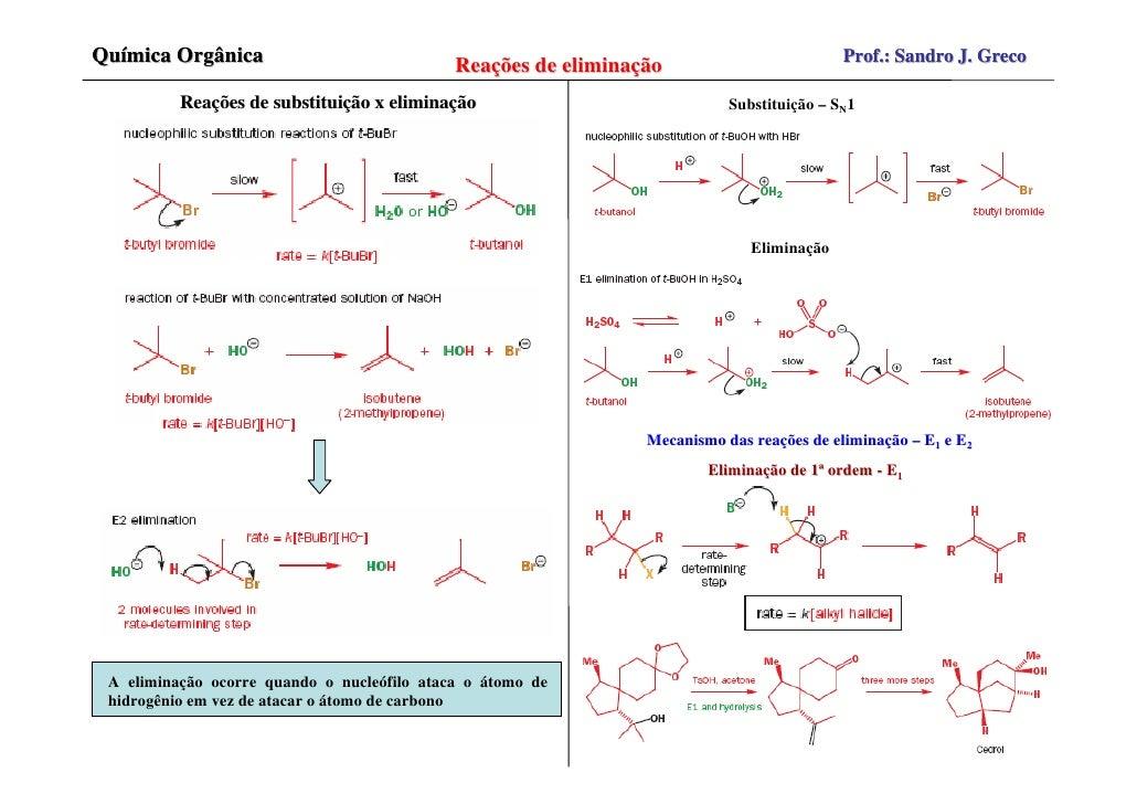 Química Orgânica                             Reações de eliminação                         Prof.: Sandro J. Greco         ...