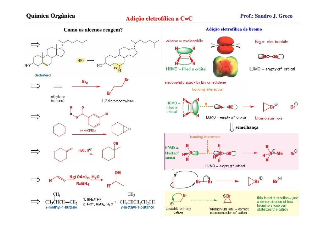 Química Orgânica                      Adição eletrofílica a C=C                    Prof.: Sandro J. Greco              Com...