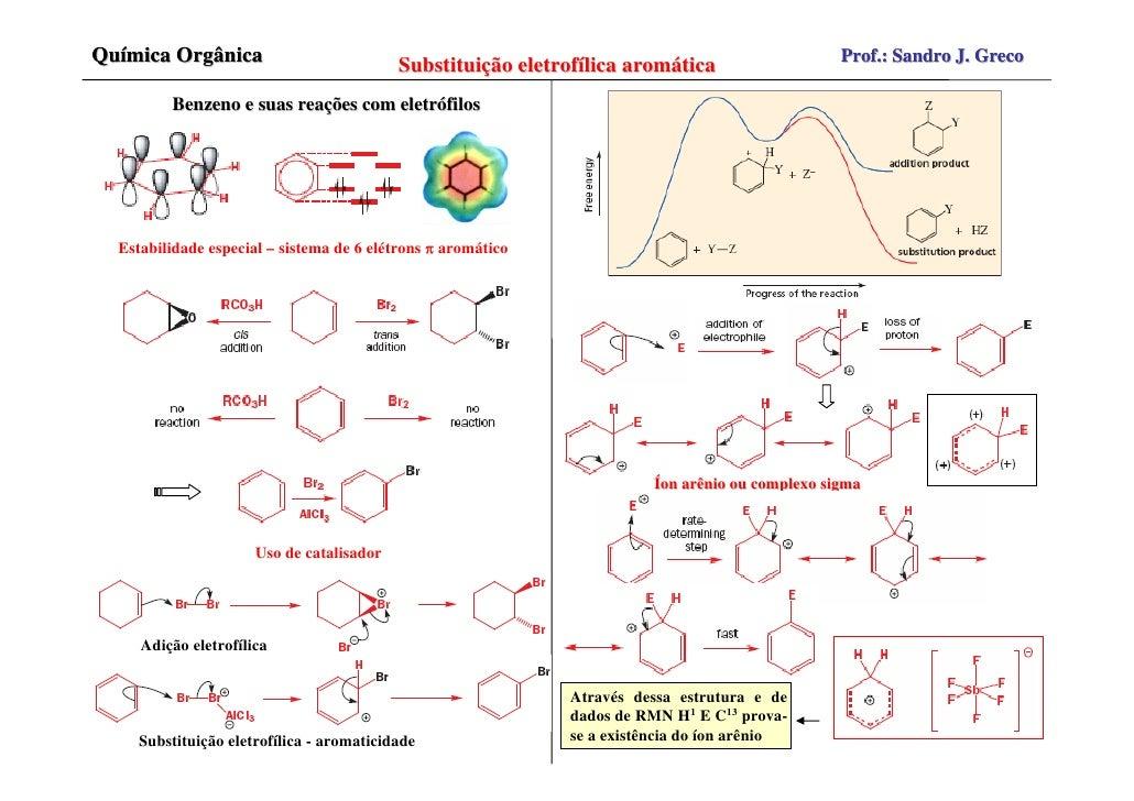 Química Orgânica                           Substituição eletrofílica aromática                    Prof.: Sandro J. Greco  ...