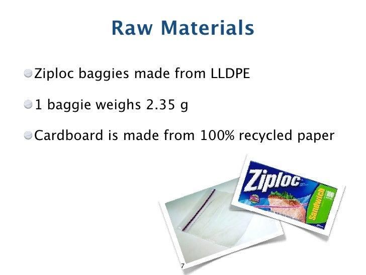 Ziploc Sandwich Bags Vs Tupperware Sandwich Box