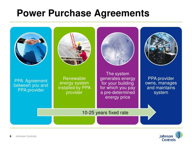 Power Purchase Agreement A Power Purchase Agreement Is A Great Way