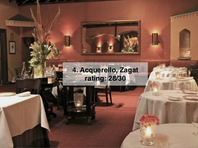 5. Boulevard, Zagat rating: 28/30