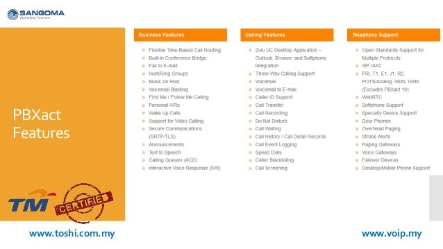 Sangoma Appliances and TM Multi-Line SIP