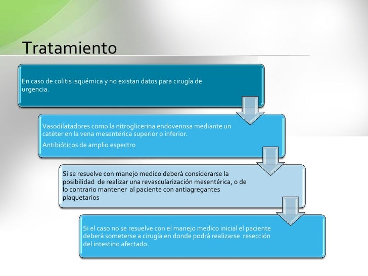 HEMORRAGIA DE TUBO DIGESTIVO ALTO<br />Clasificación de la gravedad de la hemorragia digestiva<br />