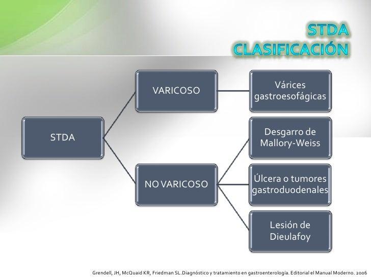 STDAclasificación<br />Grendell, JH, McQuaid KR, FriedmanSL.Diagnóstico y tratamiento en gastroenterología. Editorial el M...