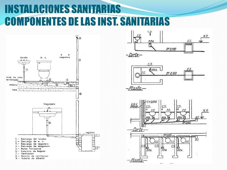 Calentador De Patio A Gas Patio Heater Patio Heater