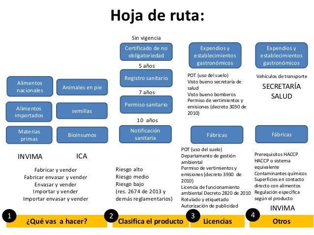 reglamentos técnicos sanitarios industria alimentos Slide 3