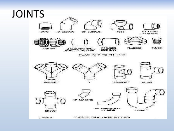 Sanitary and water supply for Different types of water lines