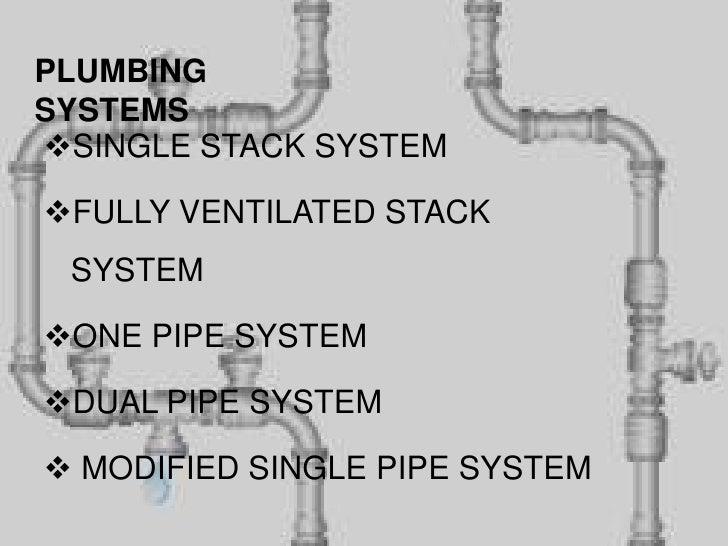 Water Supply And Sanitary Engineering By Rangwala Pdf.zip