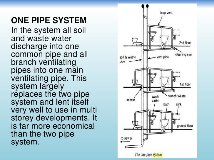 Sanitary and water supply for One pipe drainage system