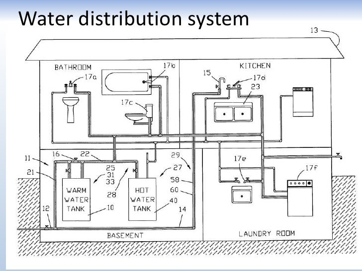 Different Hot Water Systems Dolgular Com