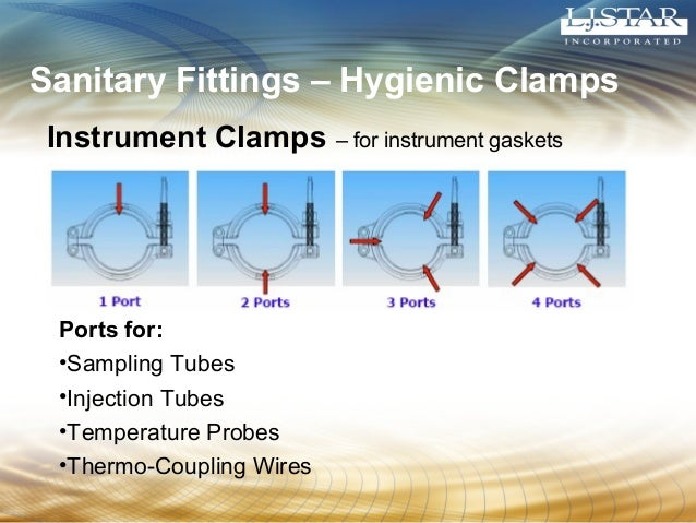 Sanitary Fittings – Hygienic Clamps  Instrument Clamps – for instrument gaskets  Ports for:  •Sampling Tubes  •Injection T...
